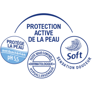 protection active 2