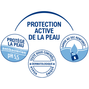 protection active